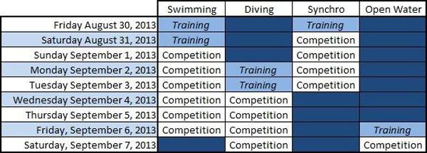Program for Europamesterskaberne for Masters 2013