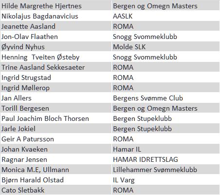 Norges 19 EM deltagere i Eindoven 2013